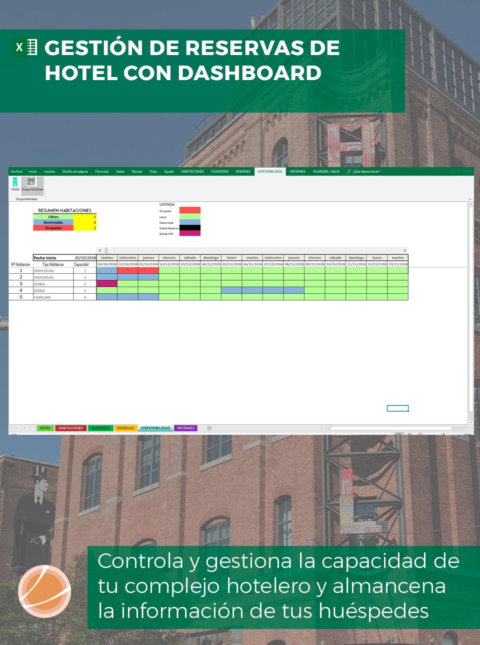 disponibilidad de habitaciones en Excel