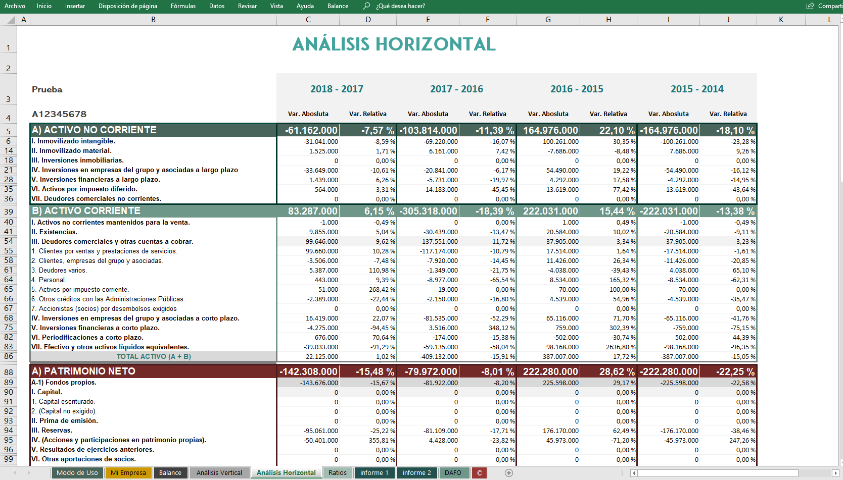 Ejemplo de análisis horizontal