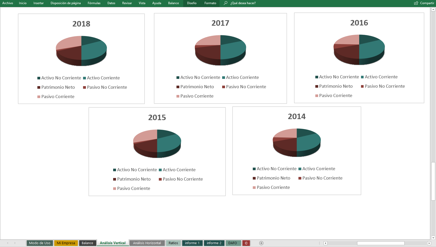 Reporting financiero excel