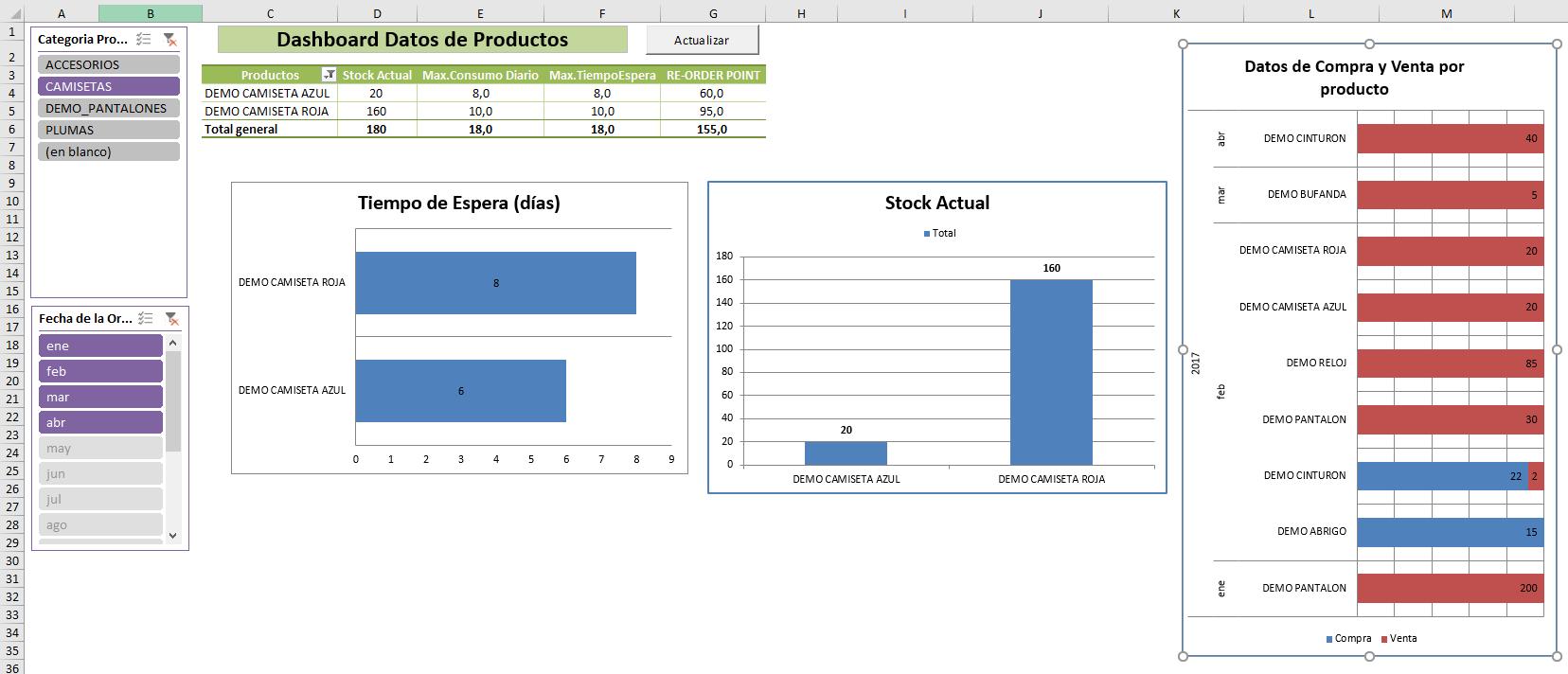 Plantilla Excel para hacer el inventario