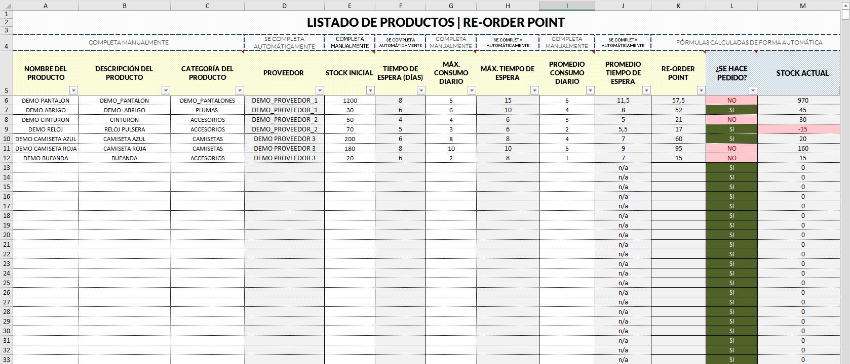 Excel para gestionar el stock con sistema pre-order