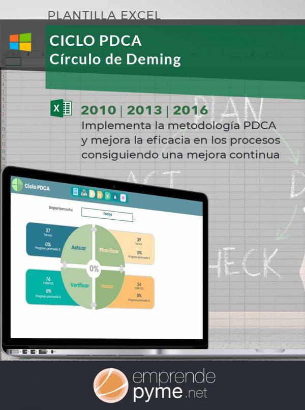 Plantilla Excel para aplicar el ciclo PHVA